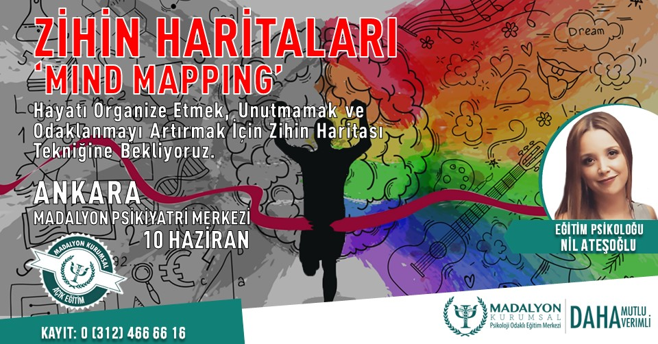 Zihin Haritaları Mind Mapping Ankara